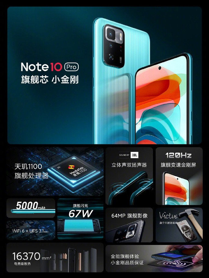 The main features of Redmi Note 10 Pro 5G