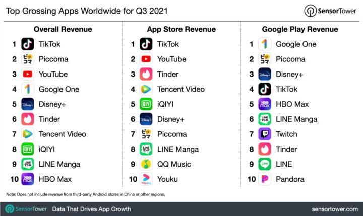TikTok app stores list a social network